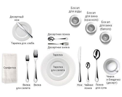 Элементарные правила ресторанного этикета, которые должен знать каждый